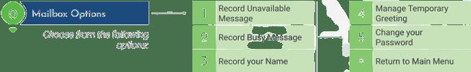 Mailbox Options KB